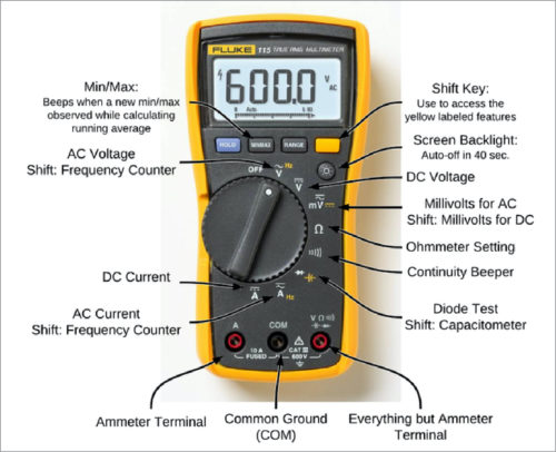 Basic functionalities in a commonly available True RMS multimeter