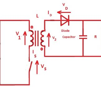 Construction of Flyback transformer