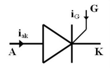 SCR Thyristor
