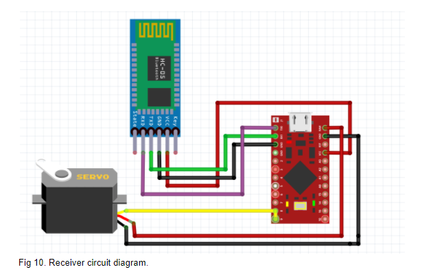 Receiver Circuit Diagram for Wireless EMG Controlled Prosthetic Hand