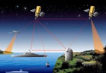 Wireless optical communication