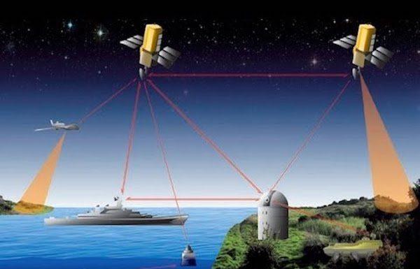 Wireless optical communication