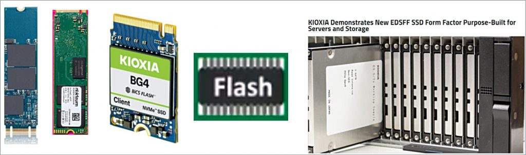 The various form factors of Solid-State Drive