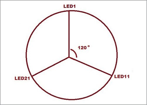 Proposed arrangement of LEDs on the board