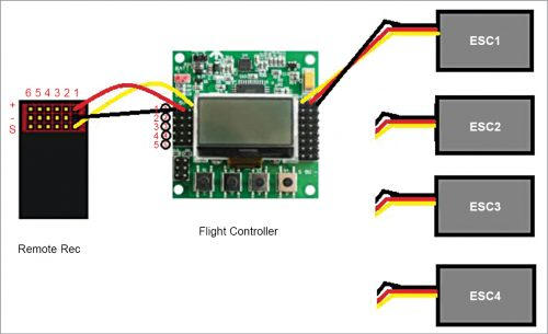 Connections between ESC, flight controller, and remote receiver