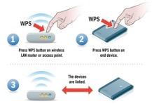 WPS Operation