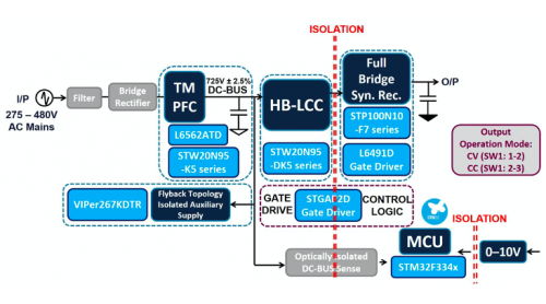 Block Diagram of STEVAL-LLL009V1 Evaluation Kit