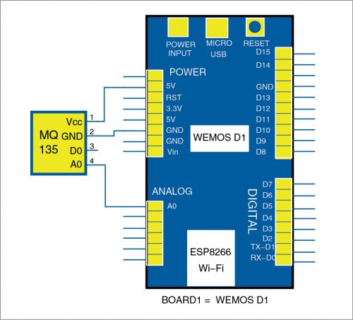 Connection of MQ-135 to WeMos D1 board