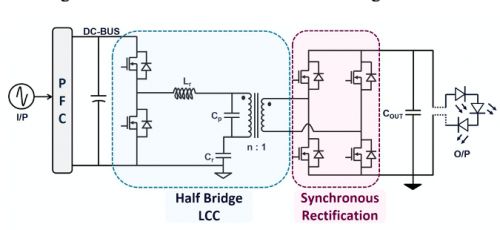Half Bridge LCC resonant stage with sync. rectification
