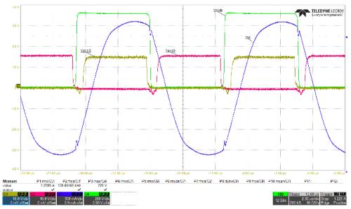 HB-LCC Stage Waveform @ 100% Load