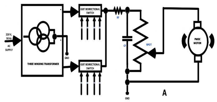 Electric Ventilator