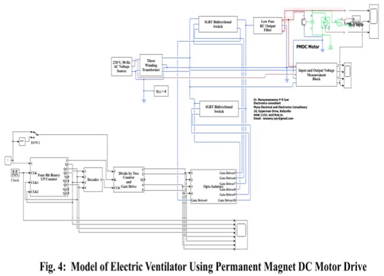 Model of Electric Ventilator Using Permanent Magnet DC Motor Drive