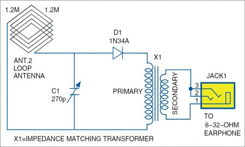 Circuit 4 connections