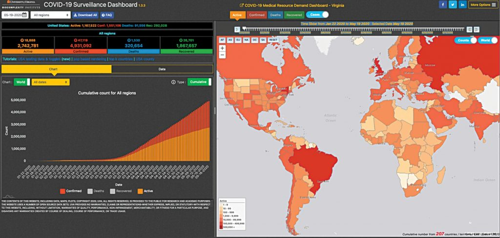 Covid-19 Surveillance Dashboard created by the University of Virginia
