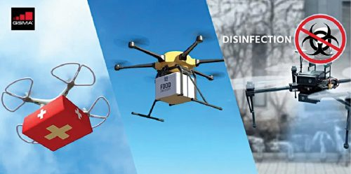Drones are being deployed for disinfection and for food and medicine delivery during Covid-19 outbreak