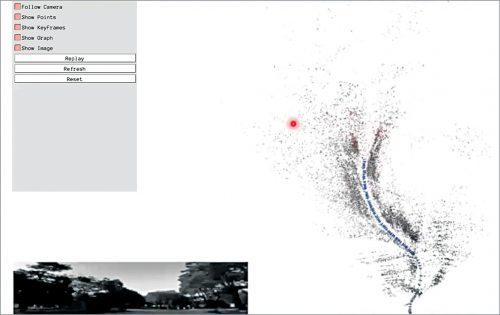 Live visual representation displaying the associated surroundings