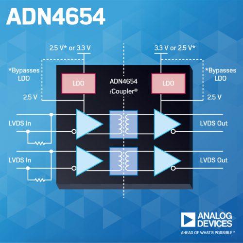 ADN4654 Schematic