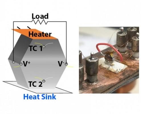UofOhio-transvers-thermoelectric