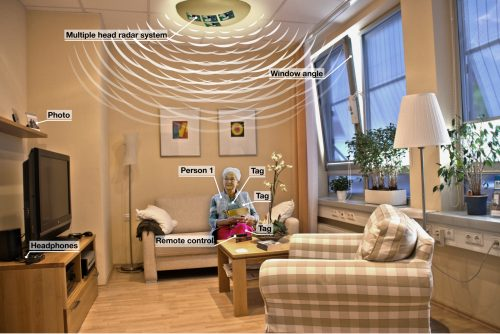 New technology uses Radio beams for networking