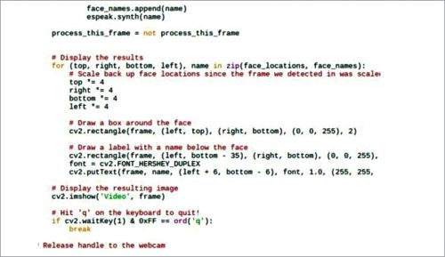 The code with espeak.synth ( ) function