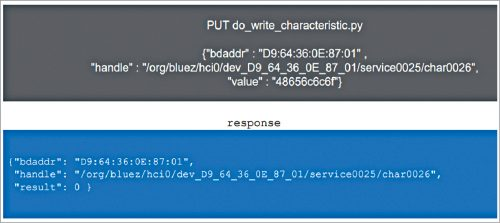 Writing to a Bluetooth characteristic