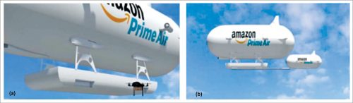 1(a) and (b): Amazon AFC delivery system