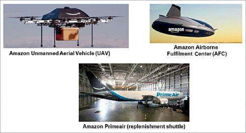 Amazon's AFC vehicles (Image source: Amazon press release)
