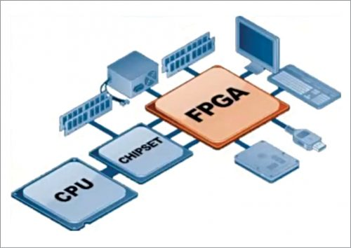 Connection of an FPGA