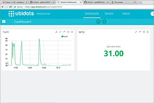 Monitoring humidity and temperature data in Dashboard of Ubidots